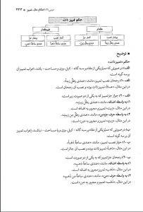 کاملترین شرح هدایه النحو سیدحسین ایرانی